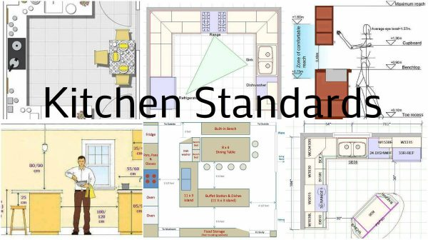 kitchen design regulations kitchen standards in accordance with the nkba guidelines 628