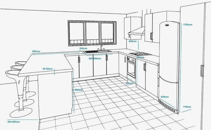 kitchen design guidelines kitchen standards in accordance with the nkba guidelines 1210