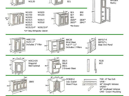 kitchen cabinets sizes standard helpful kitchen cabinet dimensions standard for daily use 21189