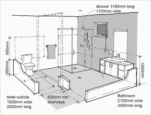 bathroom window height from floor residential building regular room dimensions and 22595