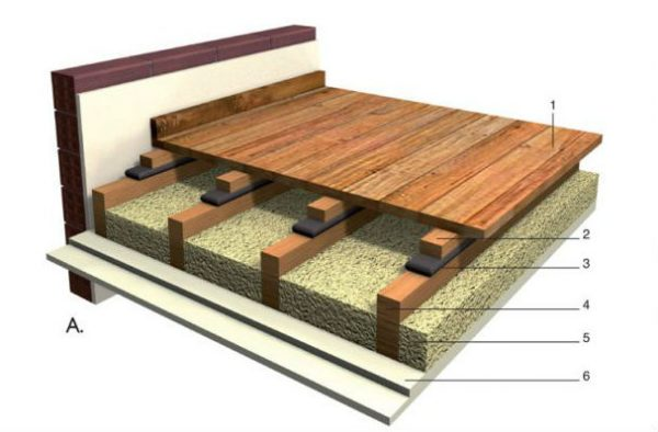 A Wooden Floor Without Bearing Concrete Slab With Solid Insulating Layers Between The Beams And Joists Layer Ceiling