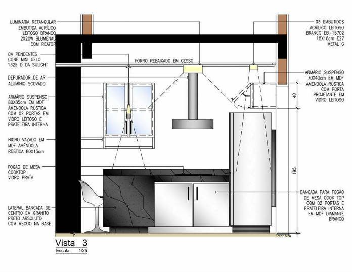 kitchen design details segments and elements of a kitchen developing process 861
