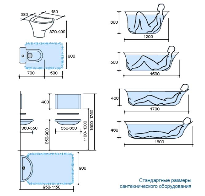 Plan Your Bathroom By The Most Suitable Dimensions Guide Engineering Feed