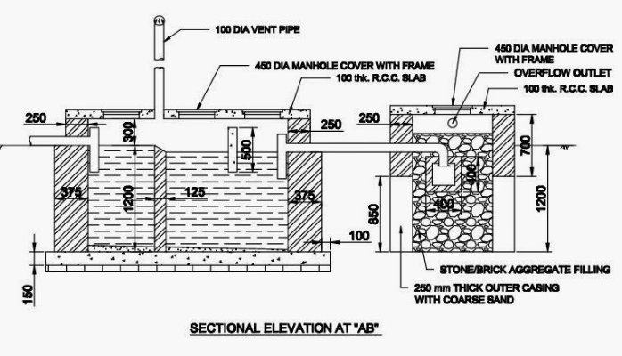 Septic System Design Or Tanks Can Be Done In Various Process But Most Of Them Are Critical And Time Taking Laborious